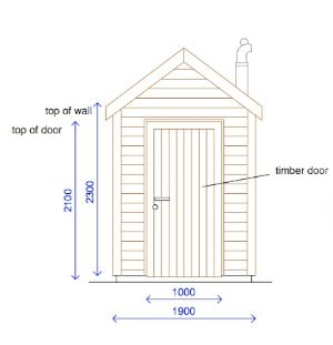 compost toilet building design