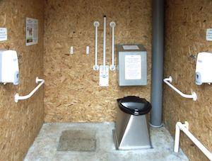 Compost toilet Dagenham, London